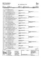 Risultati 06-07 qualificazioni